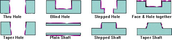 Processo de superfícies de enrolamento de rolo, processo de enxertia de rolo, ferramentas de queimagem de rolos, comprar ferramentas de enrolamento de rolos, aplicação de enrolamento de rolos, aplicação de enrolamento de rolos, operação de enrolamento de rolos, polimento de enrolamento em frio, processo de acabamento sem chifre, aplicação de enrolamento de rolo